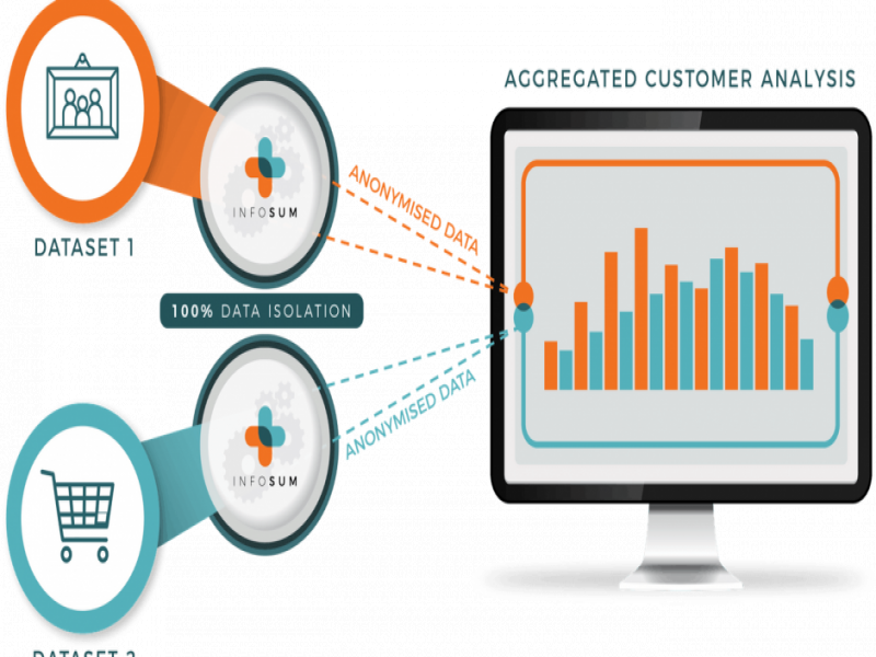 resize Canton Marketing Solutions